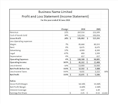 Profit Loss Formula Profit And Loss Statement Templates Forms Account Template