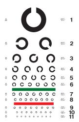Near Vision Test Chart Pdf Eye Charts
