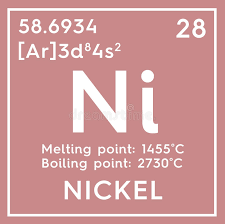 Nickel. Transition Metals. Chemical Element Of Mendeleev& X27;s ...