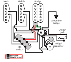 wiring diagram stratocaster hss wiring diagrams and schematics fender hss strat wiring diagram auto split mod
