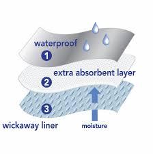 I Play Reusable Absorbent Swim Diaper Boys