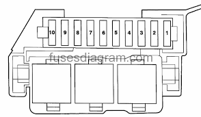 fuse box audi a6 c6 fuses plenum chamber left 2005 image 2005 audi a6 fuse box location fuse box audi a6 c6 fuses plenum chamber left 2005