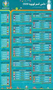 بطولة الأمم الأوروبية 2021 ( يورو 2020) - ابداع القلم