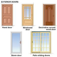 Door Types Stunning Door Types And Styles Selecting Doors Amp Windows For  Your Home