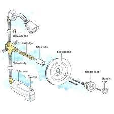 replacement bathroom shower diverter cartridge for bar valve brass faucets faucet parts