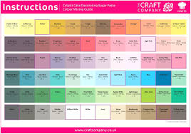 Black Color Mixing Chart Food Coloring Blending Chart Allurepaper Co