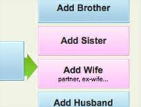 Dentrodabiblia Family Tree Maker Online Free