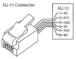 cat6 wiring diagram rj11 wiring diagram rj11 jack wiring auto diagram schematic
