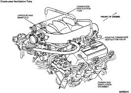 similiar 2003 ford windstar engine diagram keywords 2003 ford windstar engine diagram besides 1996 ford windstar fuse box