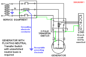 generator transfer switch wiring diagram bhbr info 3 phase automatic transfer switch circuit diagram nodasystech emergency generator