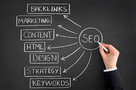 Image result for Search Engine Optimization istock