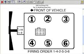 2005 f250 electrical diagram wiring diagram for car engine dome light fuse for 2002 f150 together instrument cluster wiring diagram in addition 2004 f150