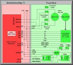 deimos electronics manual barrel stage wiring el 3066 simplified grating slide stage diagram