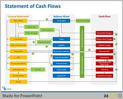 Powerpoint Financial Creating Effective Financial Powerpoint Presentations