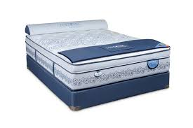 mattress reviews. restonic comfortcare select mattress reviews s