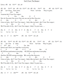don t fear the reaper sheet music dont fear the reaper blue oyster cult guitar video tutorial