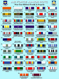 Medals And Ribbons Chart Air Force Awards And Decorations Beautiful Air Force Medals