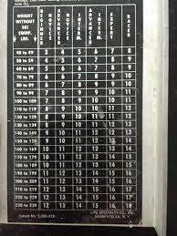 Competent Look Binding Din Chart Ski Binding Din Chart