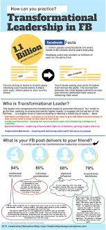 transformational leadership leadership project management infographic transformational leadership in facebook