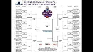 Ncaa Tournament Bracket Scores 2018 Womens Ncaa Basketball Tournament Bracket Scores Schedule