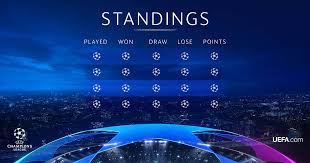 Champions League Chart 2019 Table Standings Uefa Champions League Uefa Com