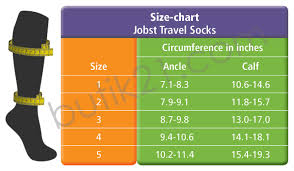 Jobst Travel Socks Size Chart Swedish Supporters Compression Socks Size Chart Jobst