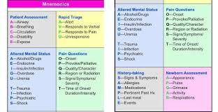 Emt Paramedics Mnemonics Cheat Sheet Nursing Notes Cheat