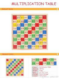 Kids Learning Toys Baby Multiplication Table Intelegence ...