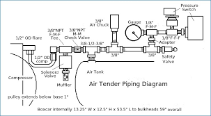 red lion pump parts diagram fresh tips & how to s archives page 4 red lion 2hp sprinkler pump wiring diagram at Red Lion Pump Wiring Diagram