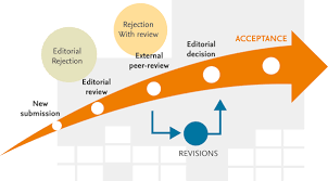 Peer Reviews Register As Volunteer Volunteer For Peer Review With