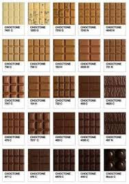 Coffee Colours Pantone Google Search Pantone Color Chart