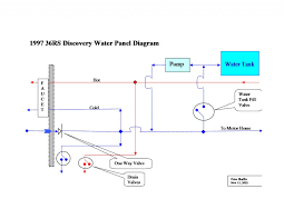 bounder bounder r water system question forums click image for larger version water diagram jpg views 1422 size