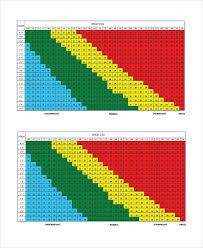 Bmi Chart Pdf Sample Bmi Index Chart Template 19 Free Documents