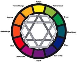 What Are All The Color Schemes The Color Scheme Dream Style Design