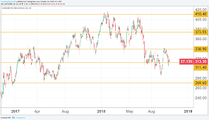 Glencore And Two Other Top Picks In The Mining Sector