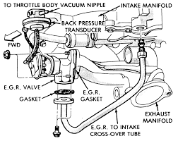 97 honda civic starter wiring diagram 97 discover your wiring 1993 honda engine starter location