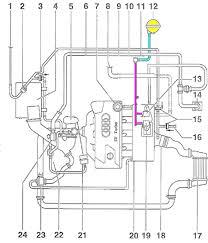1 8t vacuum diagram data wiring diagram blog diy b5 1 8t vacuum check valve sai pcv delete simplification vw passat 2 0 turbo engine diagram 1 8t vacuum diagram
