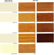 different types of furniture wood. finishes for wood different types of furniture