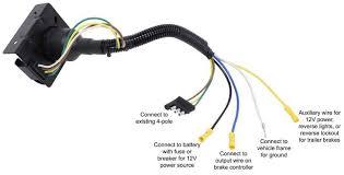 brake controller 7 and 4 way installation kit etbc7 etrailer com connector diagram c57672