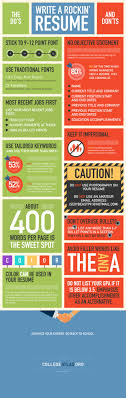 The Do S And Don Ts To Writing A Rockin Resume Infographic