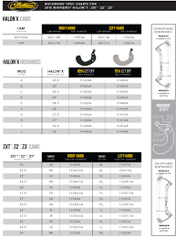 Draw Length Chart Mathews Rock Mods Halon X