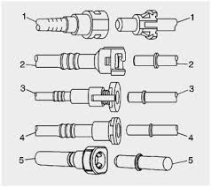 chevy cobalt fuel line elegant chevy 1500 exhaust system diagram chevy cobalt fuel line unique gm fuel line repair kit gm engine image for user
