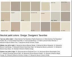 mushroom paint color53 best Paint colors images on Pinterest  Neutral paint colors
