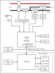 10kw solar system wiring diagram images valve system additionally 500w grid tie solar wiring diagram grid car wiring diagram pictures