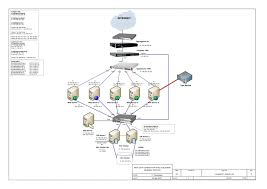 Visio Network Diagram Template | Best Business Template