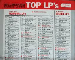Billboard Top 100 Music Chart Billboard Magazine Music