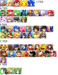 Super Smash Bros 4 Matchup Chart User Blog Windindi Windindis Super Smash Bros 4 Tier List 4