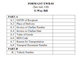 Gst E Way Bill System Rules Steps To Generate E Way Bills