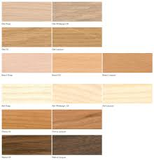 types of woods for furniture. overview types of wood stardust modern design 3710 3 woods for furniture e
