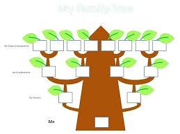 Blank Family Tree 4 Generations Free Family Tree Printable My Family Tree Free Printable